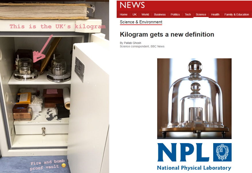 'Le Grand K' in fire and bomb proof vault (left)! A BBC News headline of the kilogram redefinition (top right) and the NPL logo (bottom right).